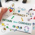 is inbound marketing a fad